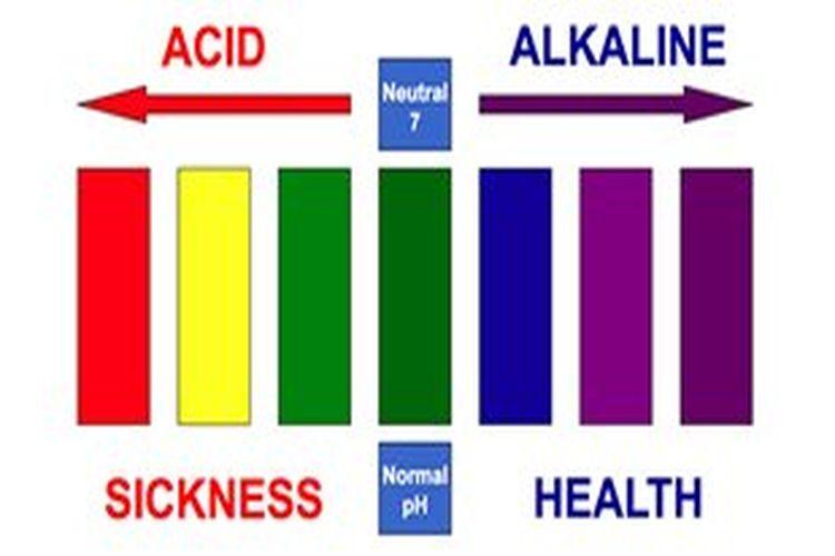 alkaline-health-chart